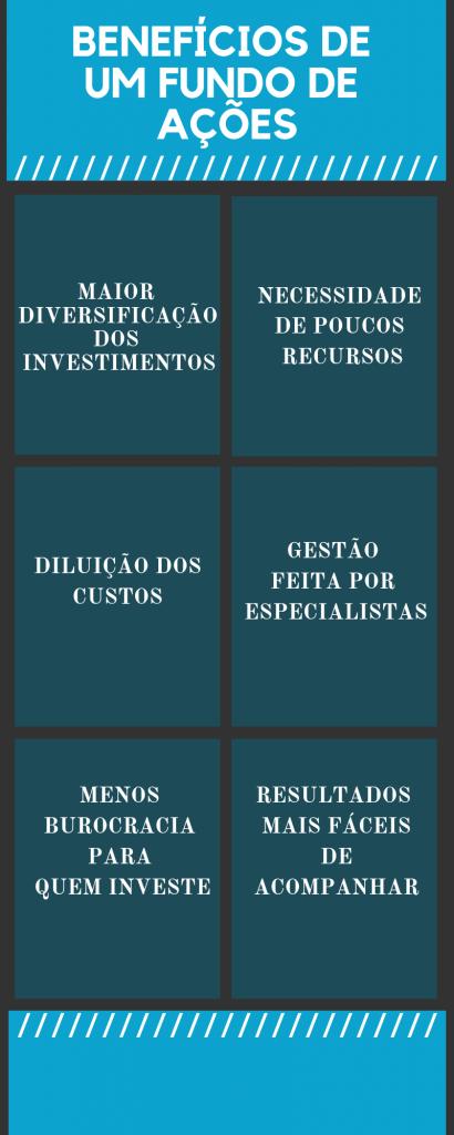 benefícios de um fundo de ações