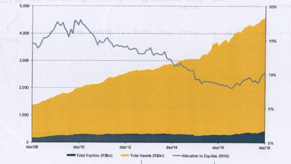 Volume financeiro assets