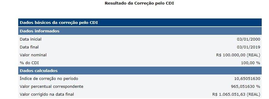 Calculadora do cidadão resultado de correção pelo CDI